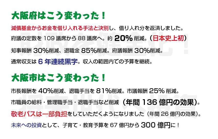 スクリーンショット 2014-09-29 13.48.18